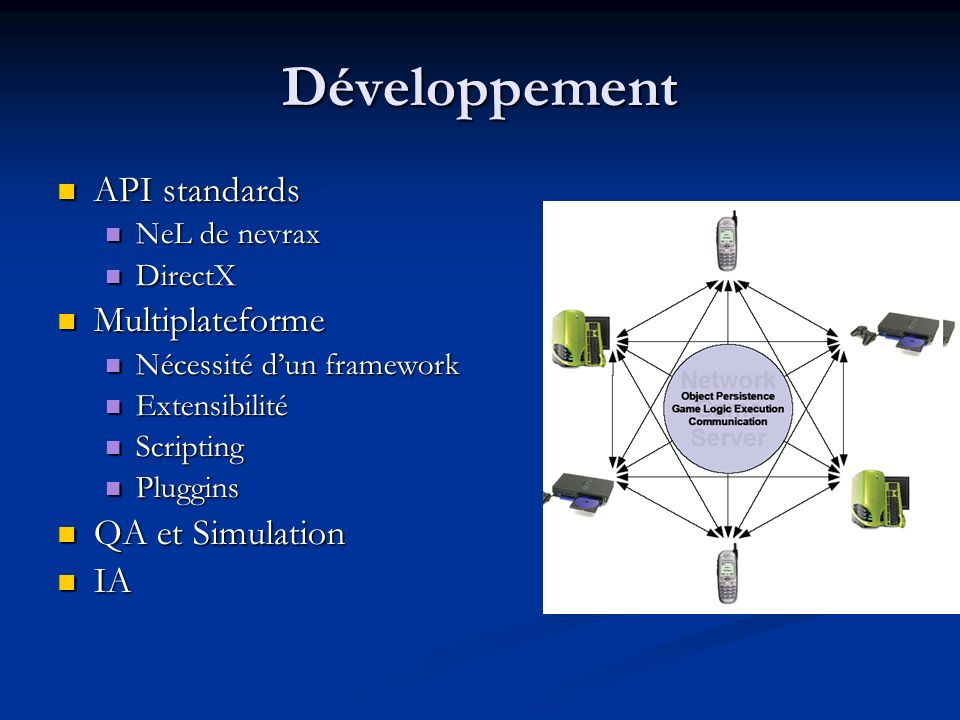 Développement API standards Multiplateforme QA et Simulation IA