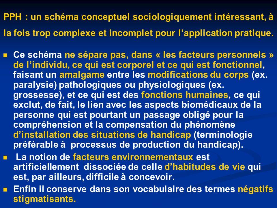 PPH : un schéma conceptuel sociologiquement intéressant, à la fois trop complexe et incomplet pour l'application pratique.