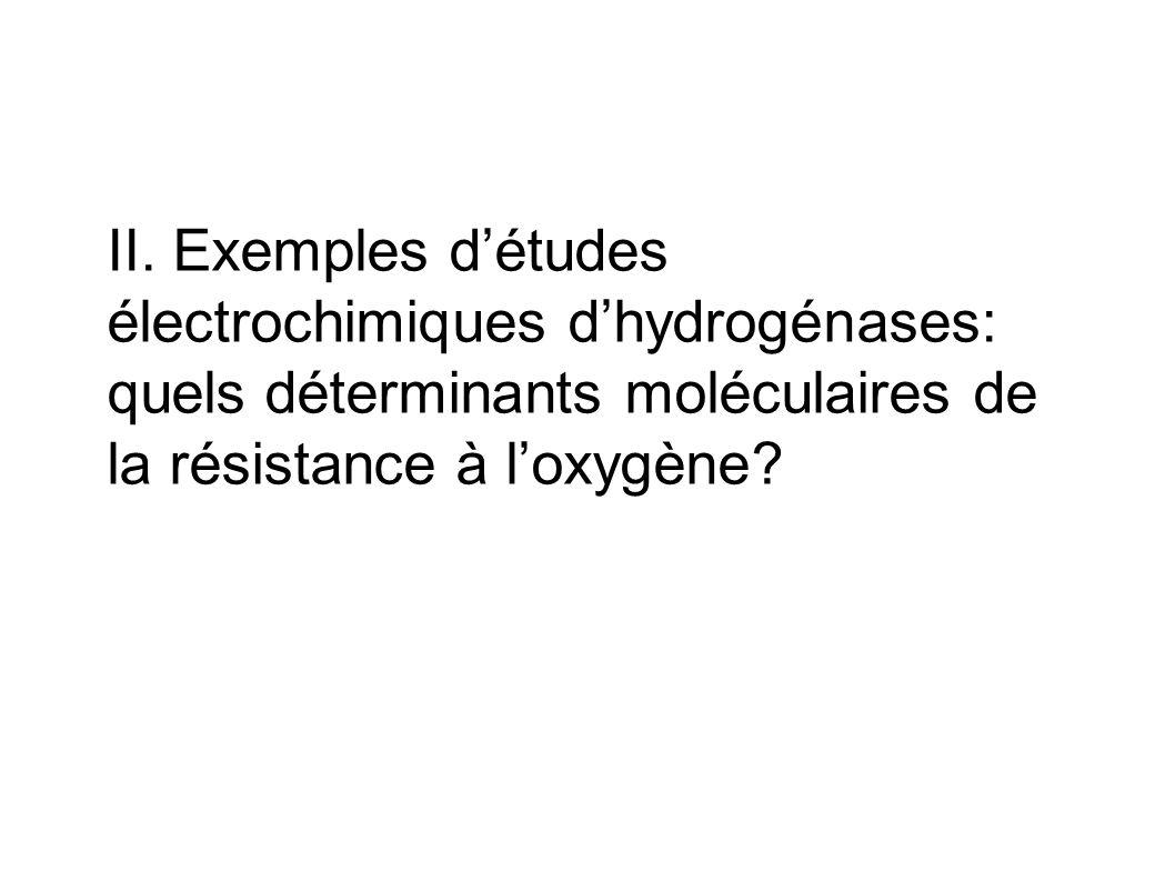 II. Exemples d'études électrochimiques d'hydrogénases: