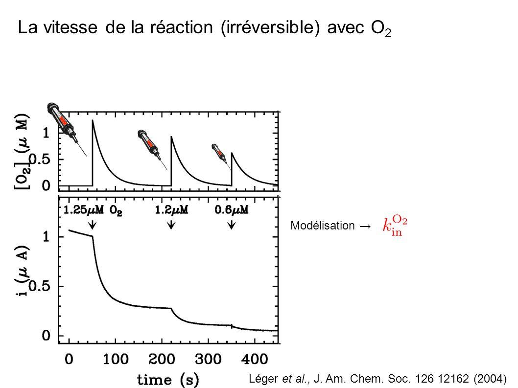 La vitesse de la réaction (irréversible) avec O2