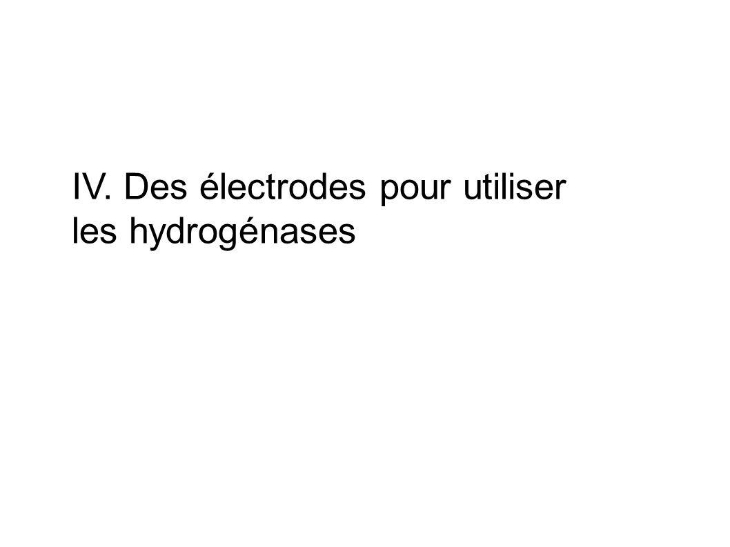 IV. Des électrodes pour utiliser