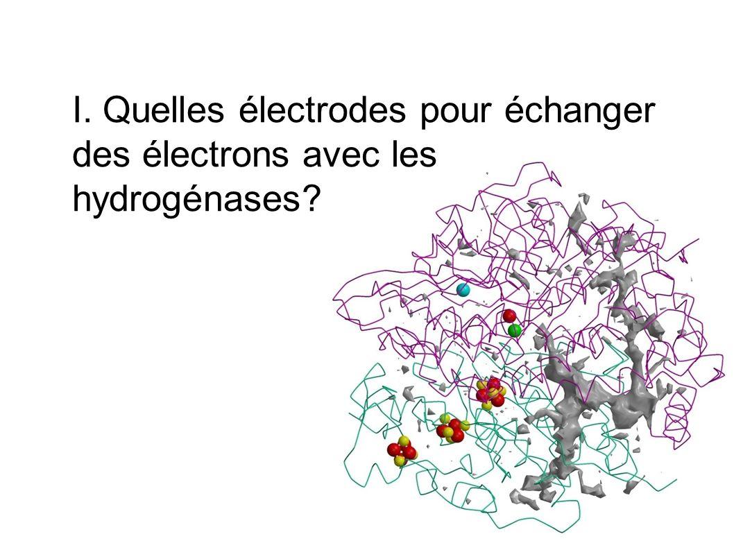 I. Quelles électrodes pour échanger des électrons avec les hydrogénases
