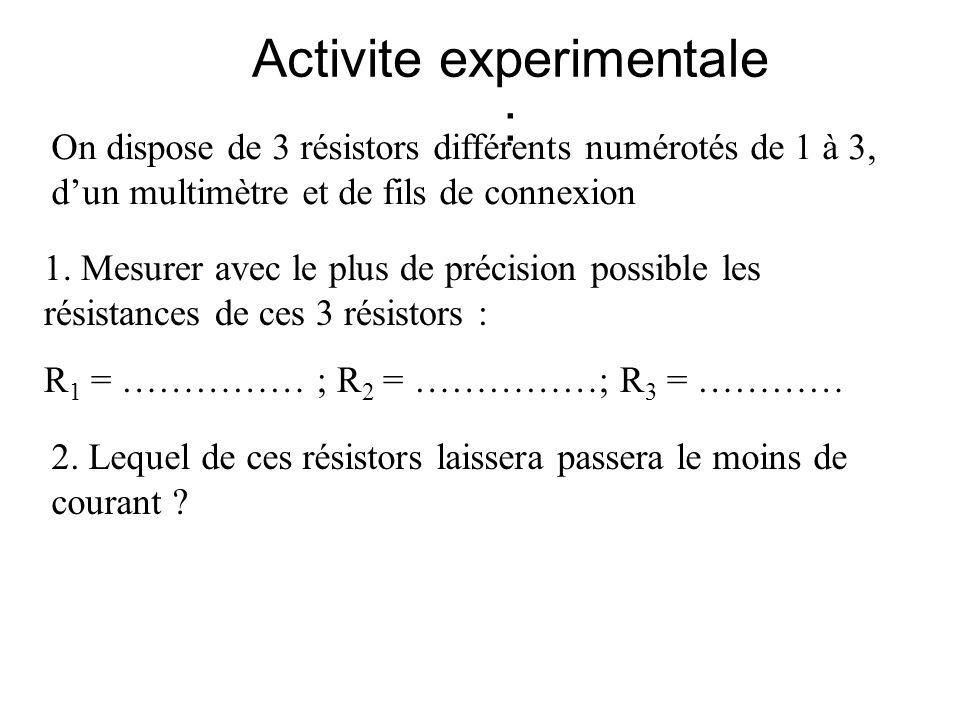 Activite experimentale :