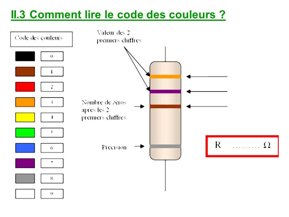 II.3 Comment lire le code des couleurs