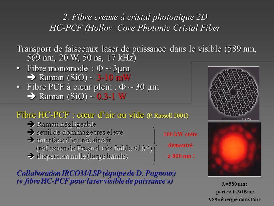 Fibre PCF à cœur plein : F ~ 30 µm  Raman (SiO) ~ 0.3-1 W