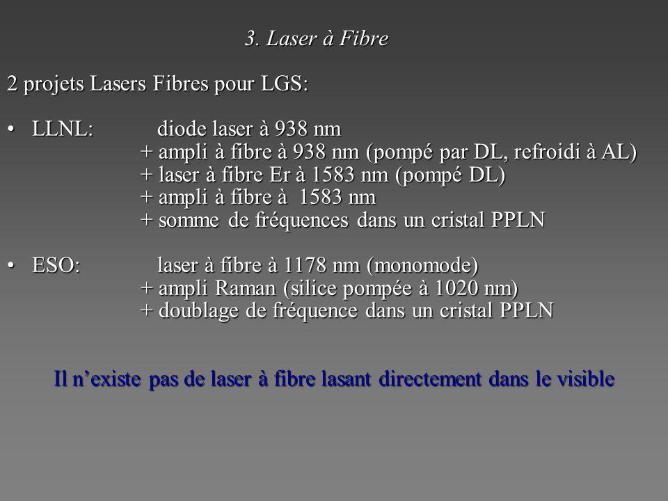 Il n'existe pas de laser à fibre lasant directement dans le visible