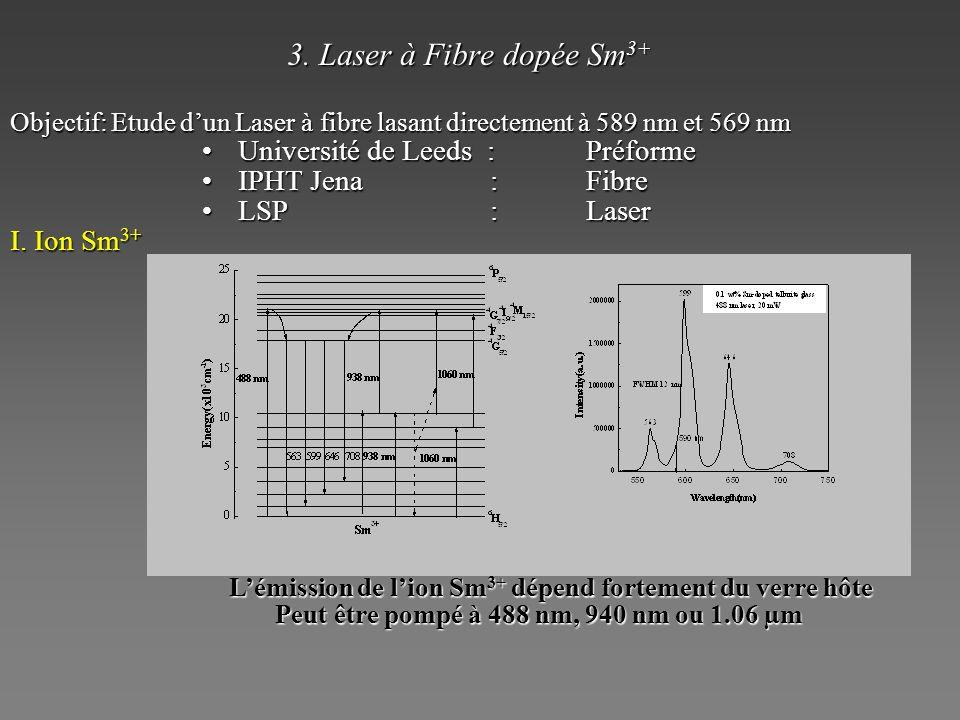 3. Laser à Fibre dopée Sm3+ Université de Leeds : Préforme