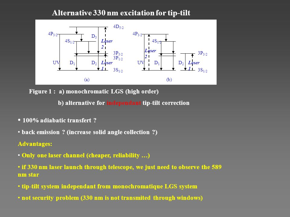 Alternative 330 nm excitation for tip-tilt