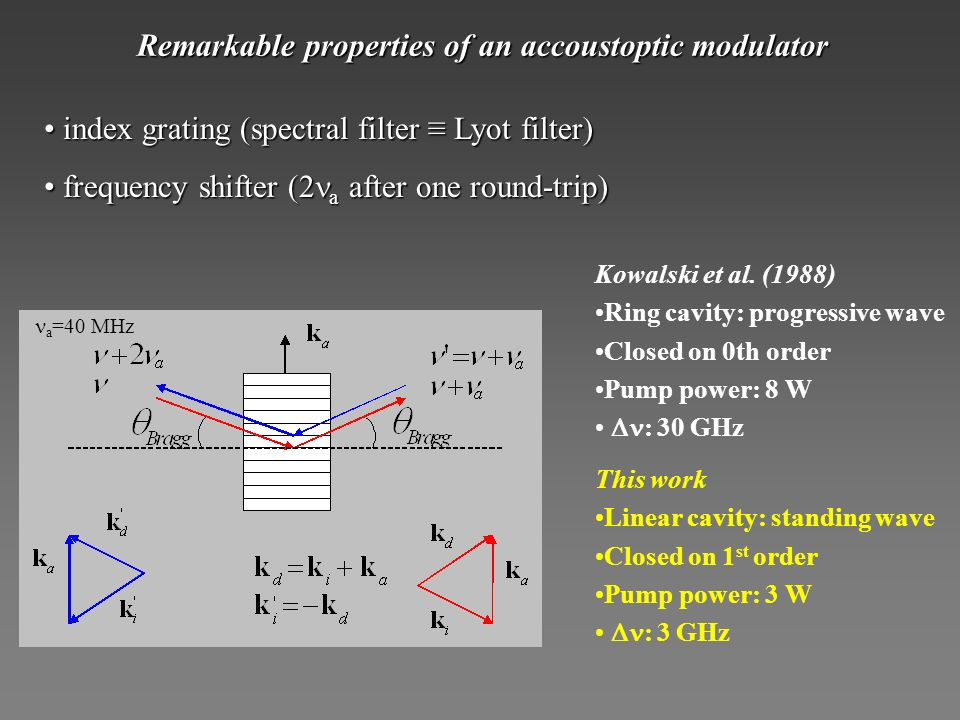 Remarkable properties of an accoustoptic modulator