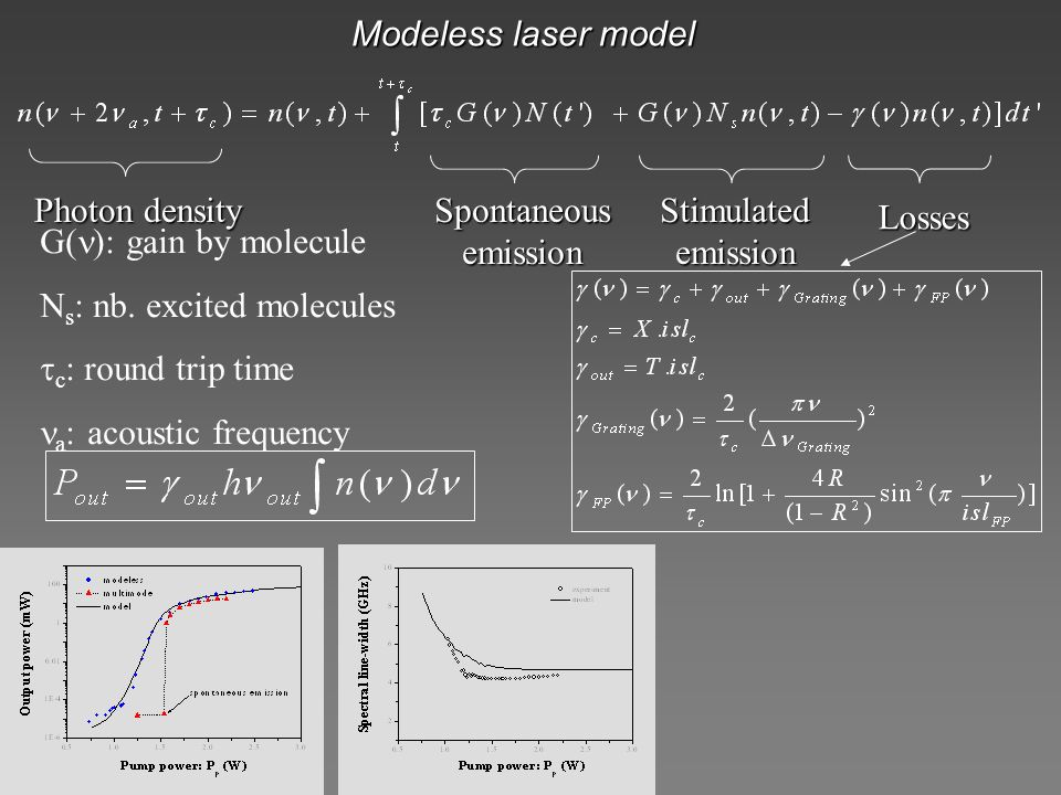 Modeless laser model Photon density. Spontaneous emission. Losses. Stimulated emission. G(n): gain by molecule.