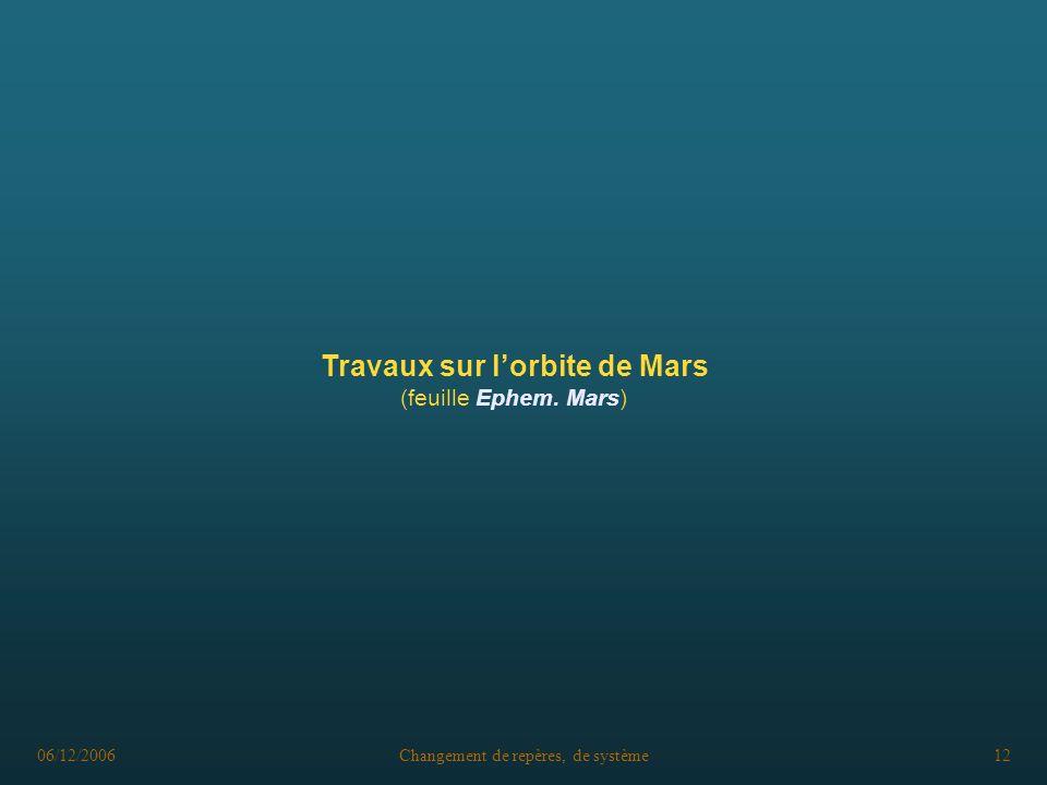 Travaux sur l'orbite de Mars