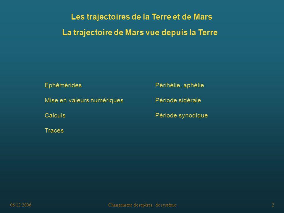 Les trajectoires de la Terre et de Mars