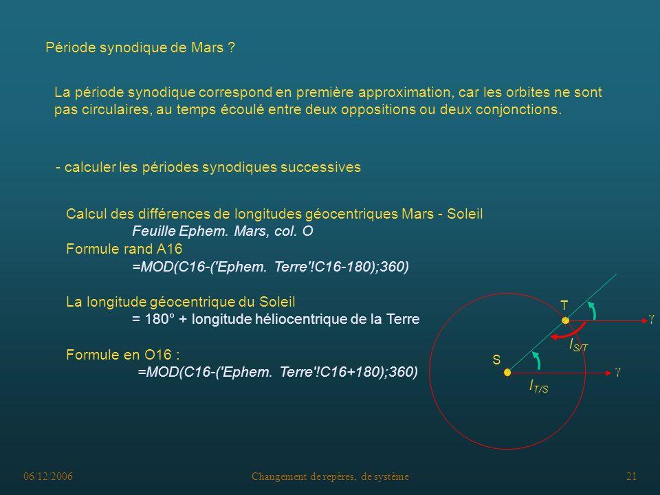 Période synodique de Mars