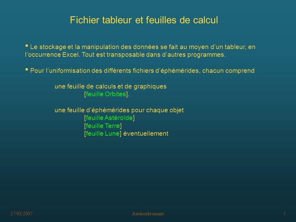 Fichier tableur et feuilles de calcul