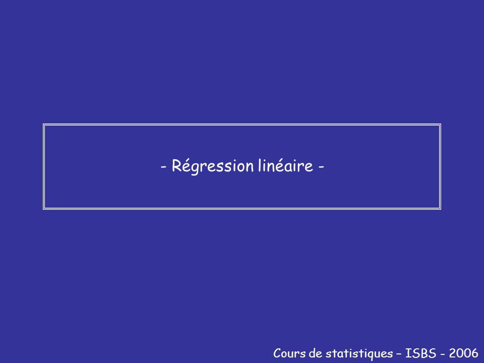 - Régression linéaire -