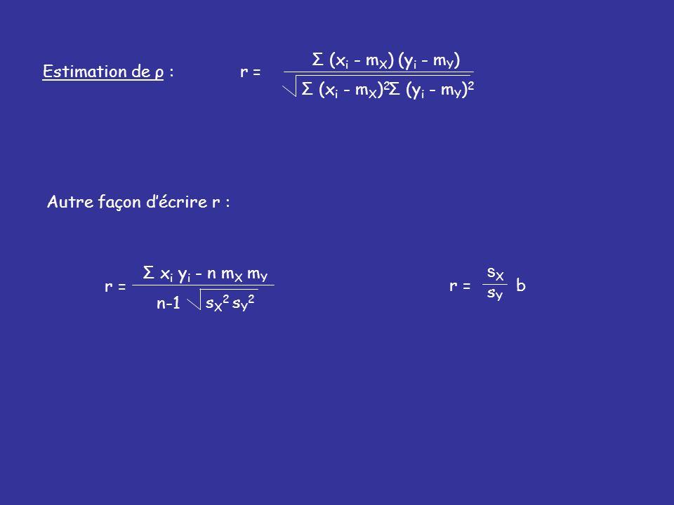 Σ (xi - mX) (yi - mY) Estimation de ρ : r = Σ (xi - mX)2. Σ (yi - mY)2. Autre façon d'écrire r :