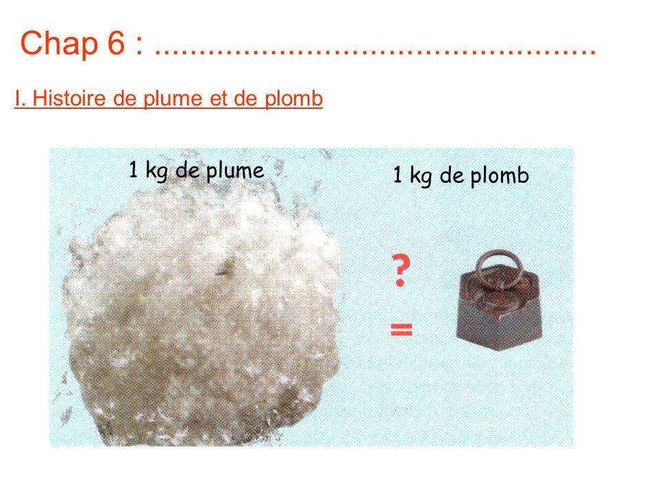 Chap 6 : ................................................. I. Histoire de plume et de plomb. 1 kg de plume.