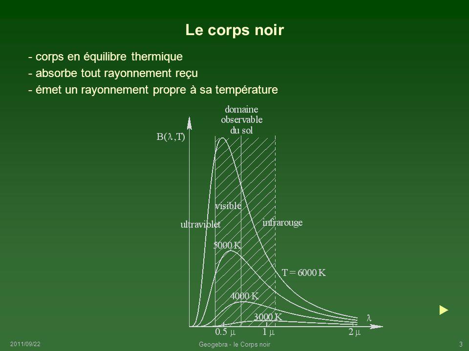 Geogebra - le Corps noir