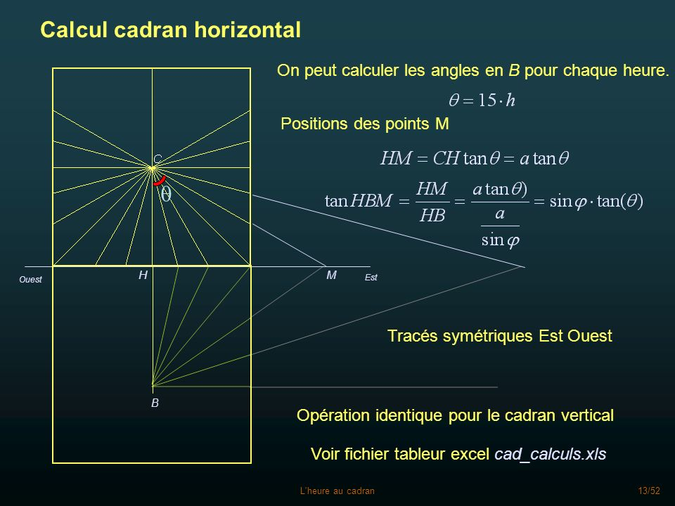 Calcul cadran horizontal