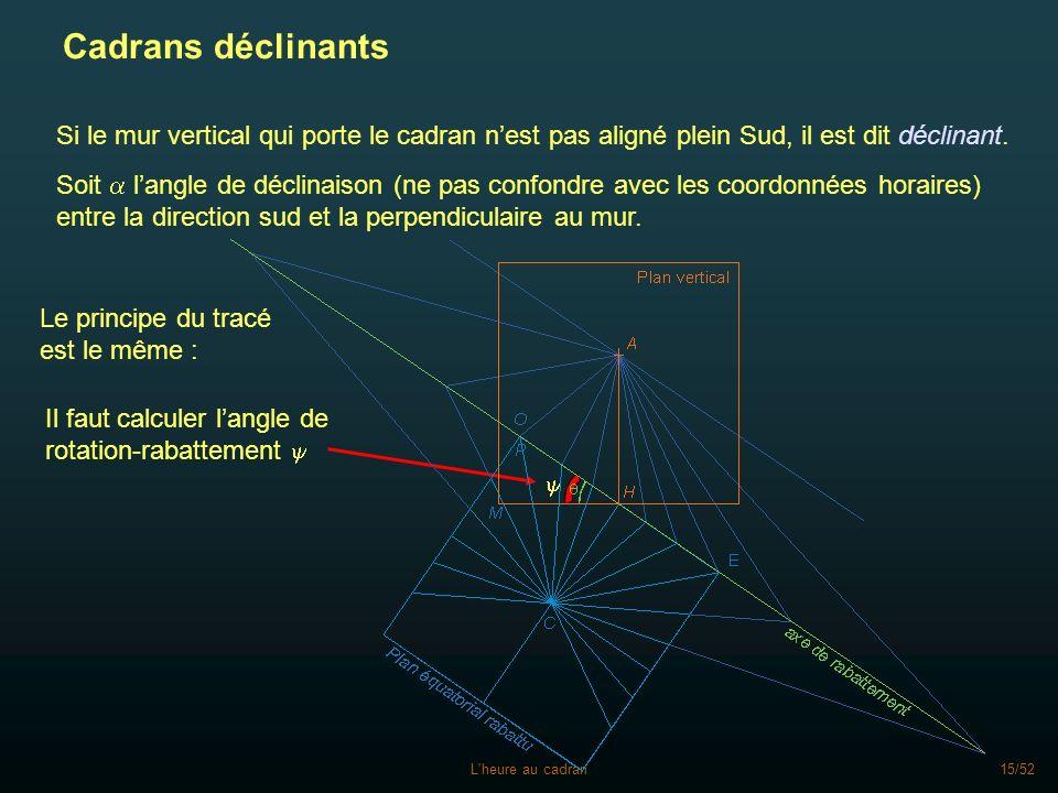 Cadrans déclinants Si le mur vertical qui porte le cadran n'est pas aligné plein Sud, il est dit déclinant.
