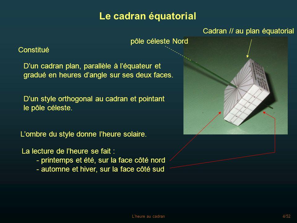 Le cadran équatorial Cadran // au plan équatorial pôle céleste Nord