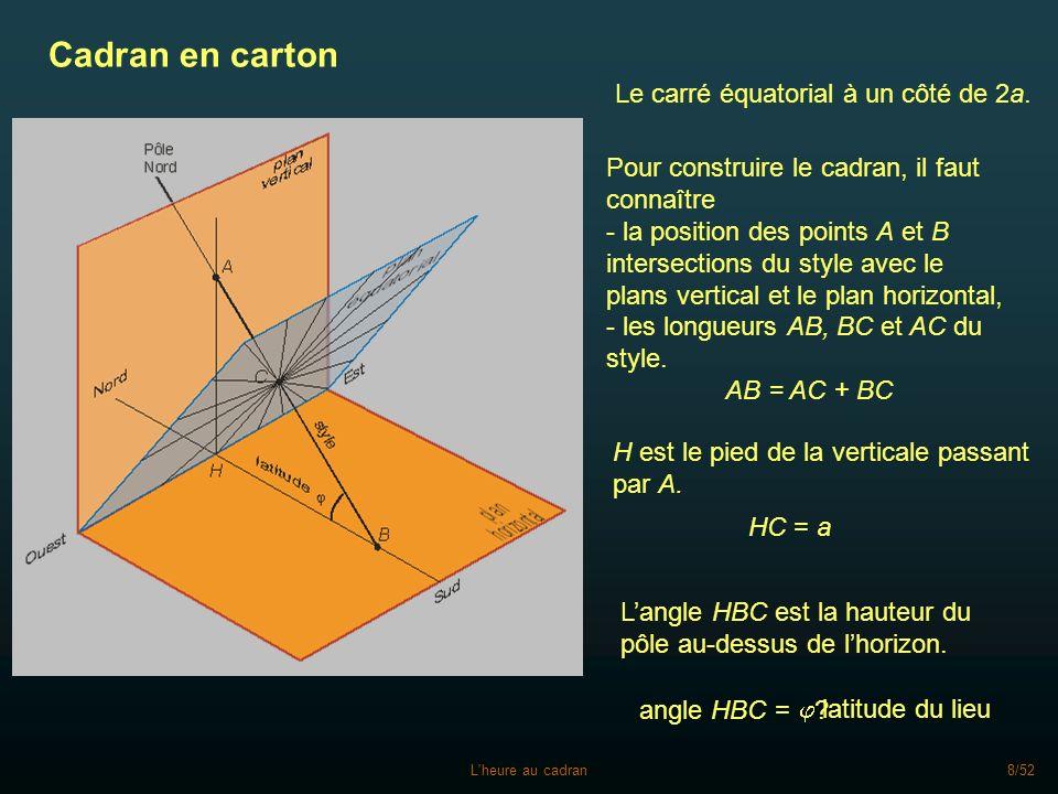 Cadran en carton Le carré équatorial à un côté de 2a.