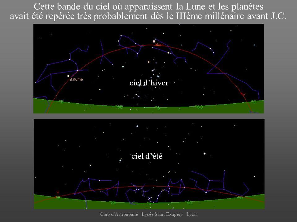 Cette bande du ciel où apparaissent la Lune et les planètes
