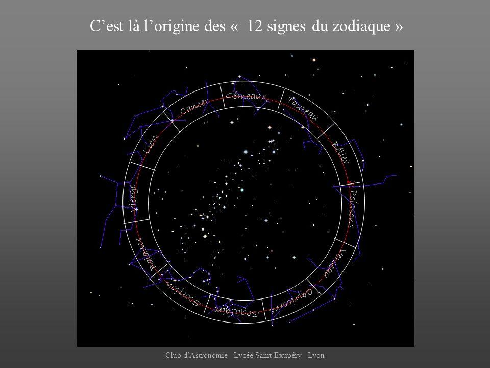 C'est là l'origine des « 12 signes du zodiaque »