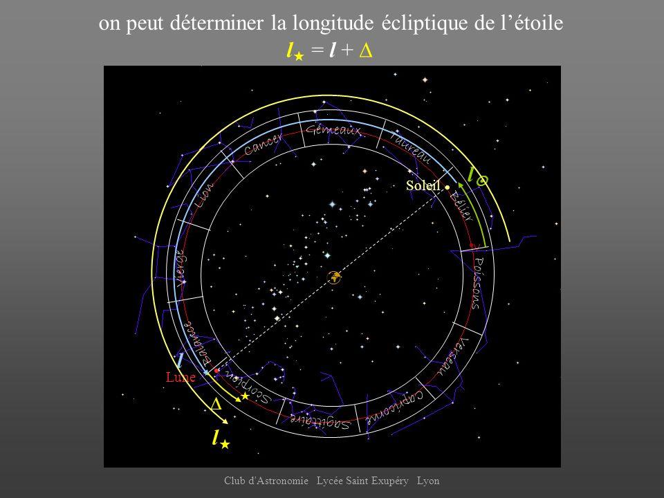 on peut déterminer la longitude écliptique de l'étoile l = l + 