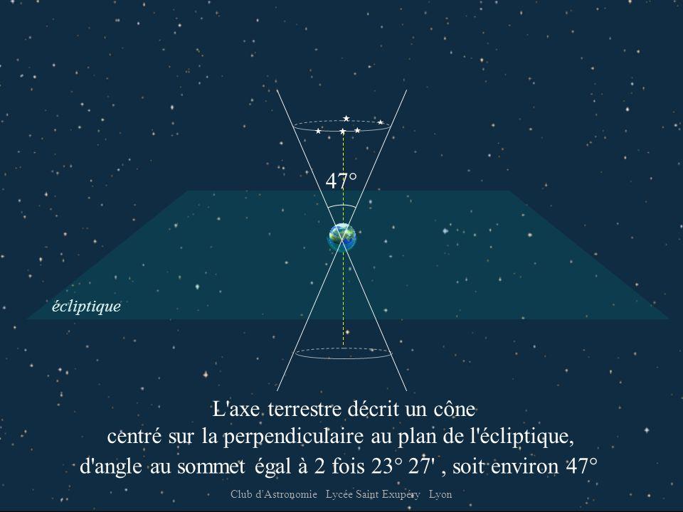 L axe terrestre décrit un cône