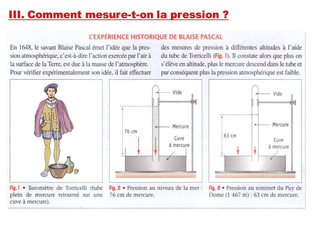III. Comment mesure-t-on la pression