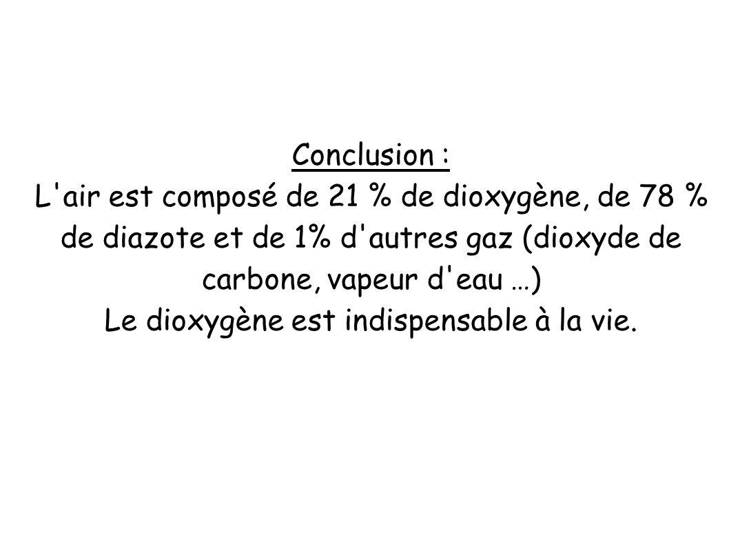 Le dioxygène est indispensable à la vie.