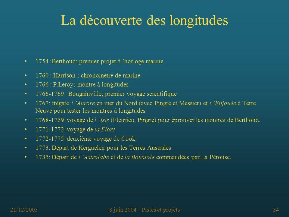 La découverte des longitudes