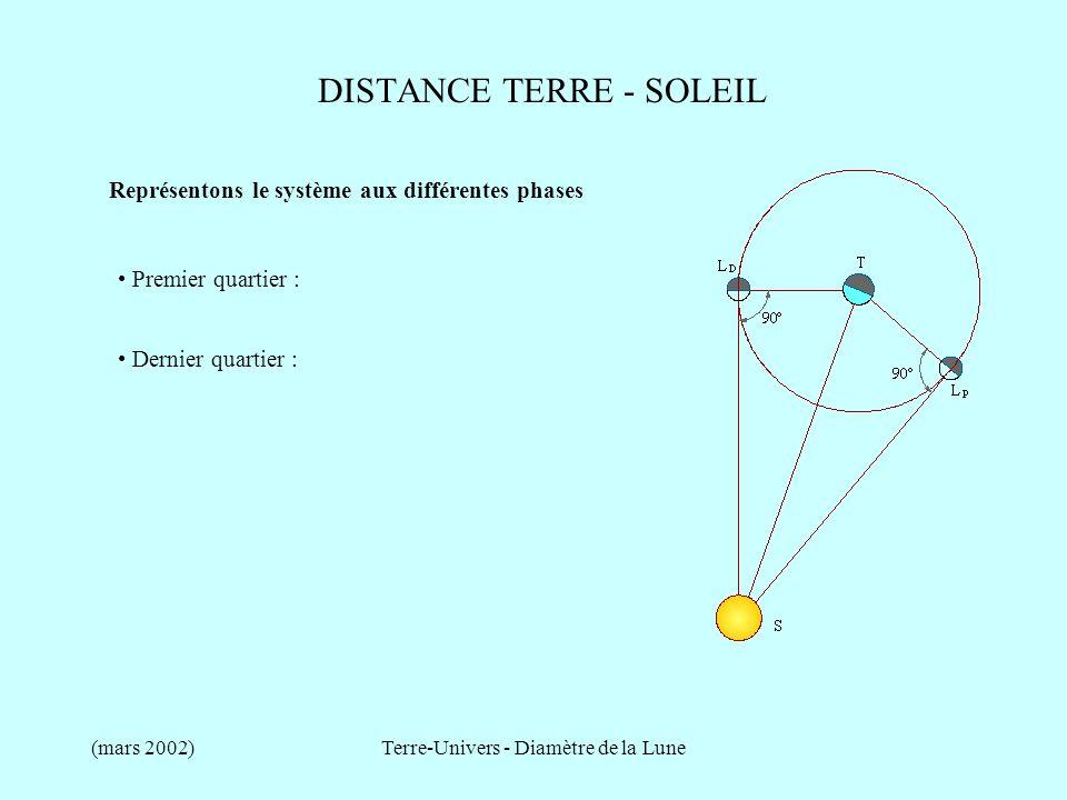 DISTANCE TERRE - SOLEIL