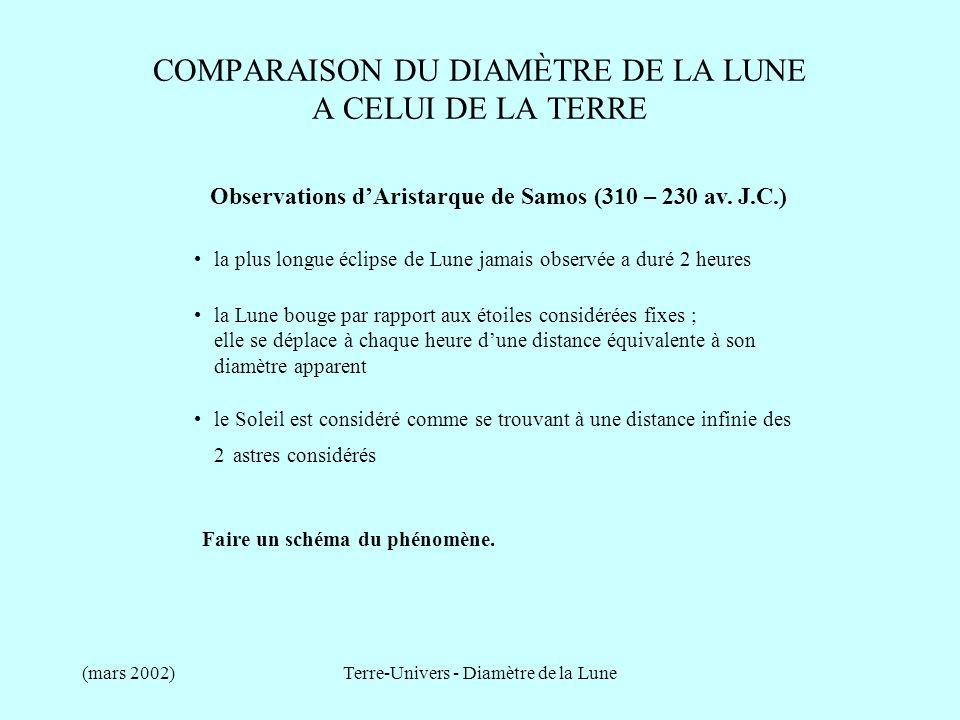 COMPARAISON DU DIAMÈTRE DE LA LUNE A CELUI DE LA TERRE