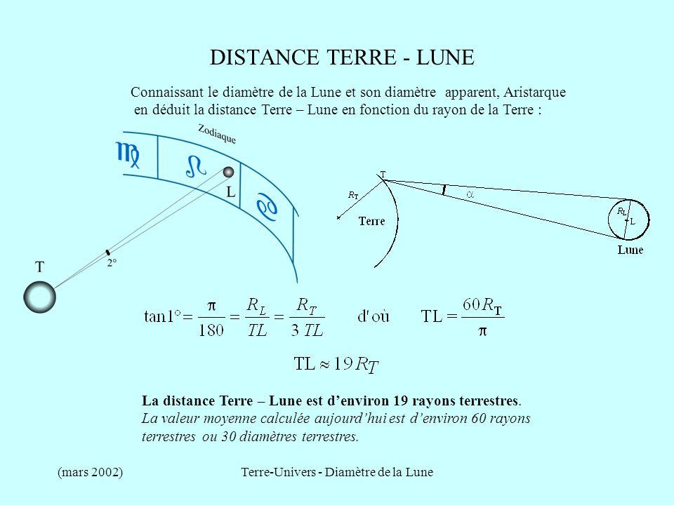 Terre-Univers - Diamètre de la Lune