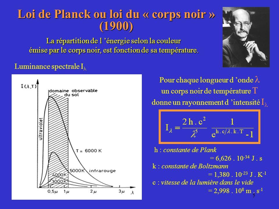 Loi de Planck ou loi du « corps noir »