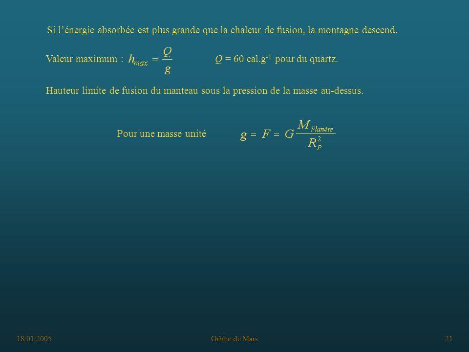 Valeur maximum : Q = 60 cal.g-1 pour du quartz.