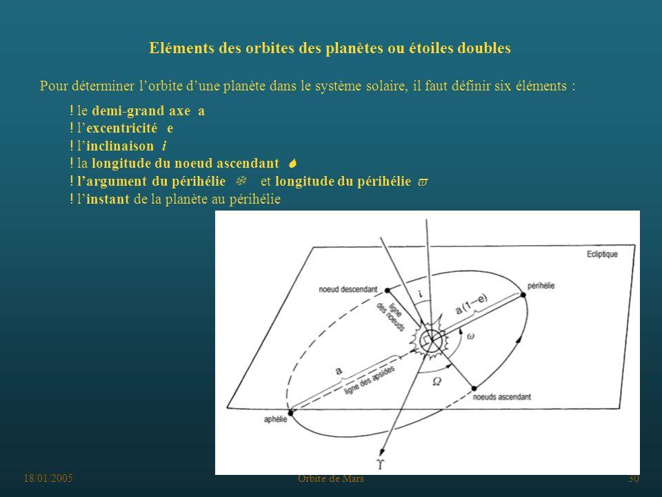 Eléments des orbites des planètes ou étoiles doubles