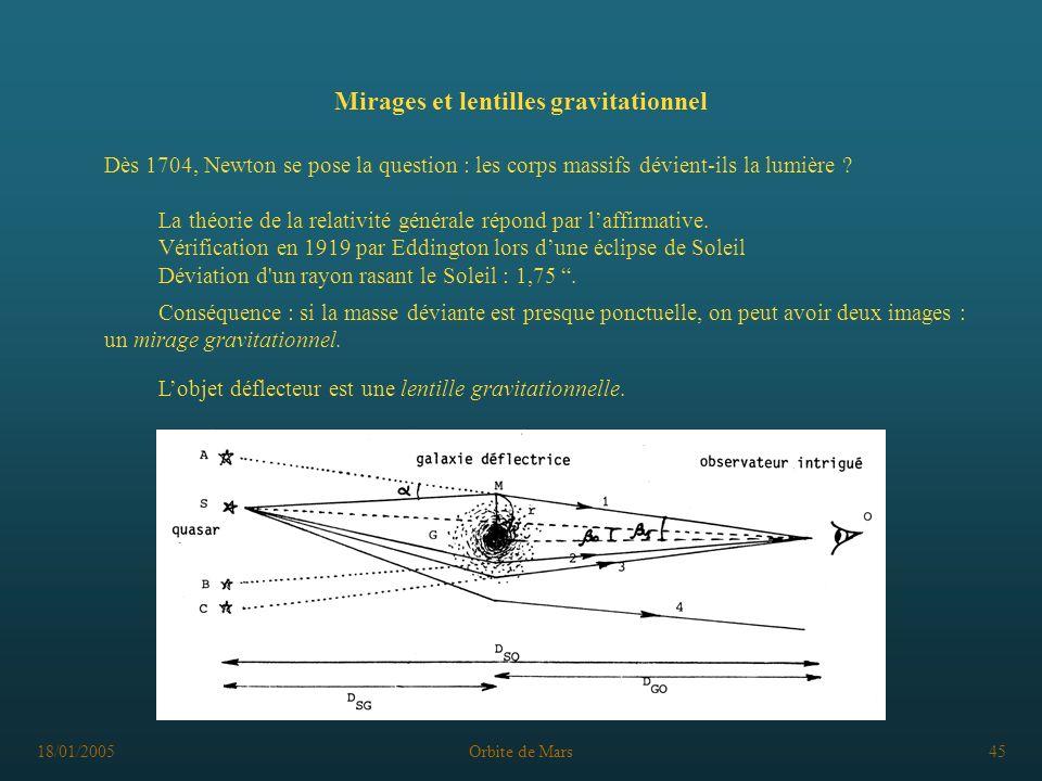 Mirages et lentilles gravitationnel
