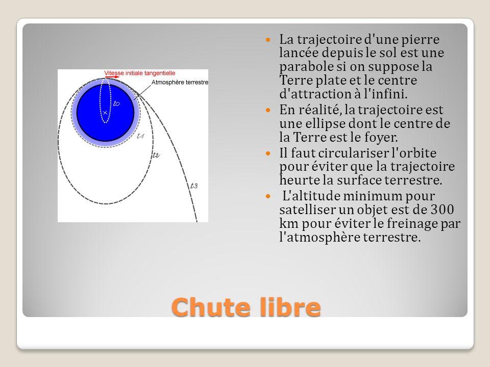 La trajectoire d une pierre lancée depuis le sol est une parabole si on suppose la Terre plate et le centre d attraction à l infini.
