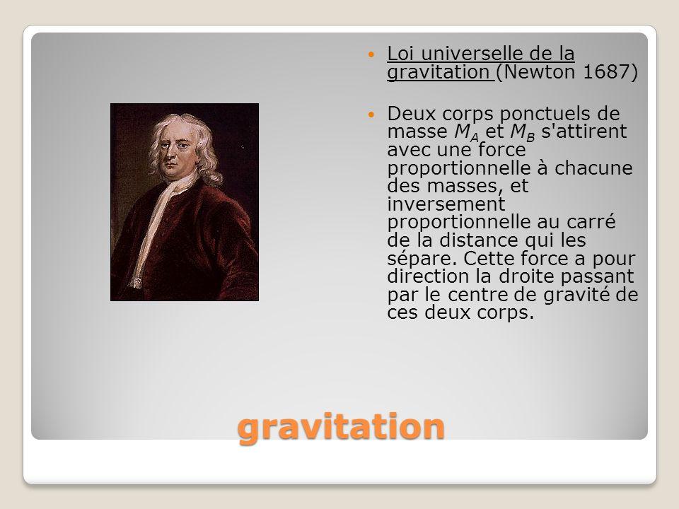 gravitation Loi universelle de la gravitation (Newton 1687)