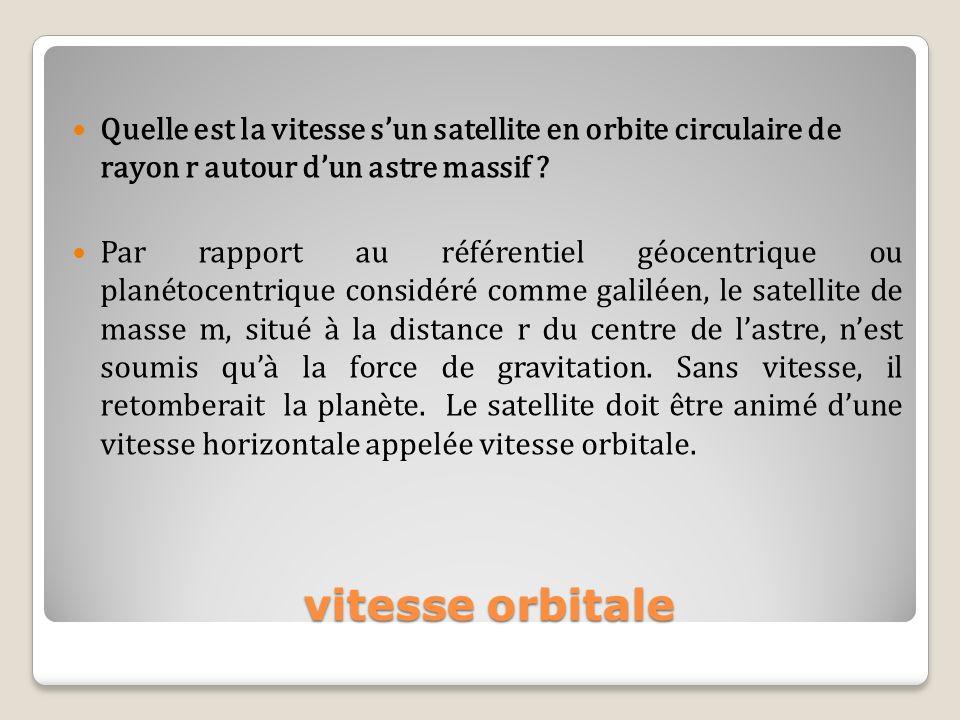 Quelle est la vitesse s'un satellite en orbite circulaire de rayon r autour d'un astre massif