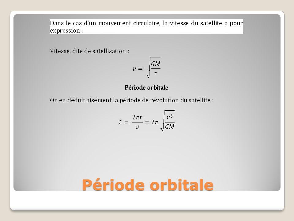 Période orbitale