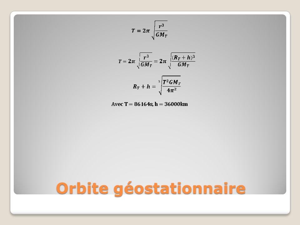 Orbite géostationnaire