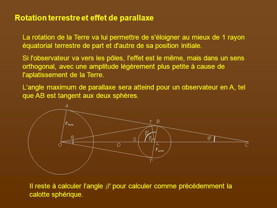 Rotation terrestre et effet de parallaxe