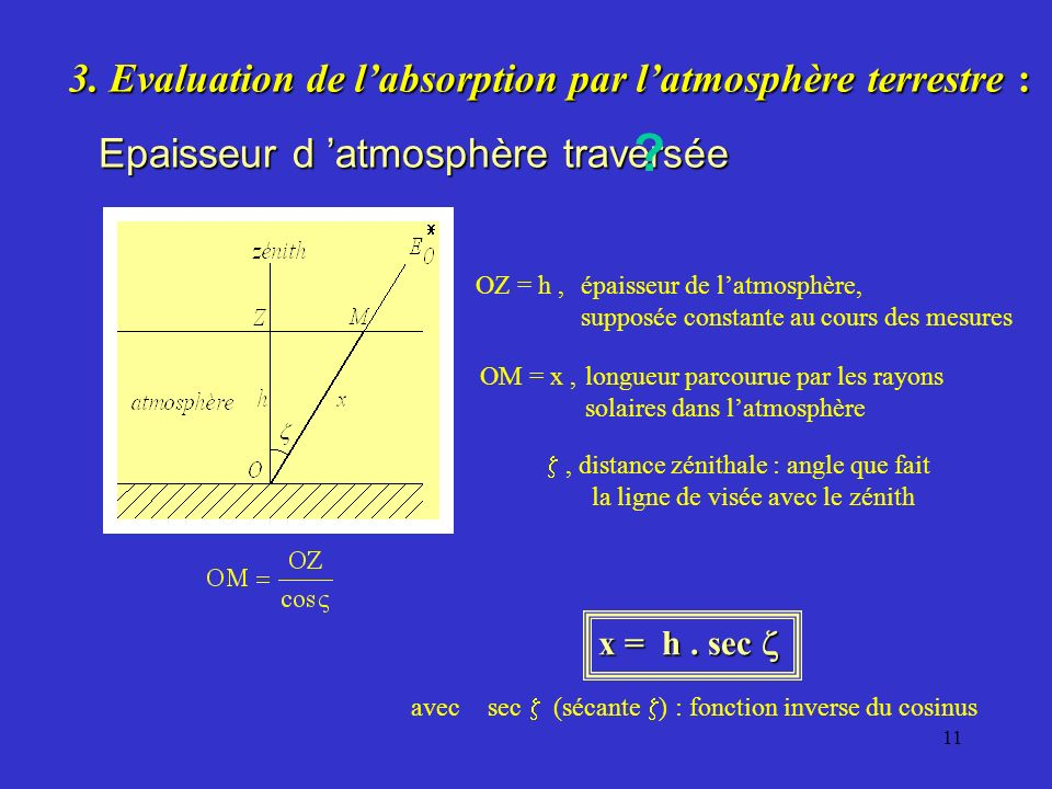 3. Evaluation de l'absorption par l'atmosphère terrestre :