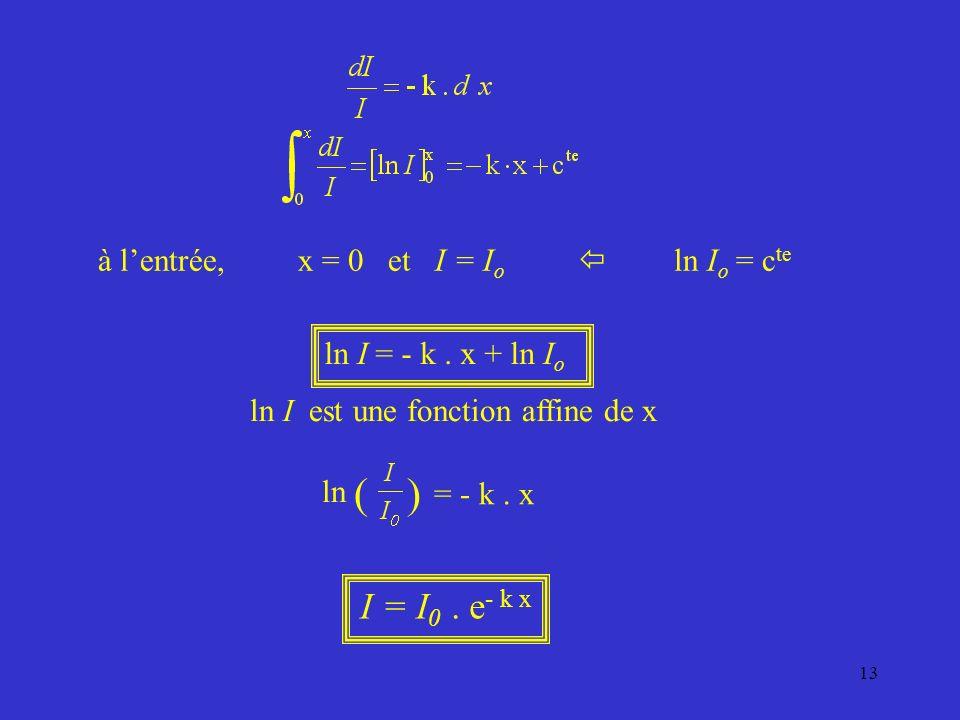 ( ) I = I0 . e- k x à l'entrée, x = 0 et I = Io  ln Io = cte