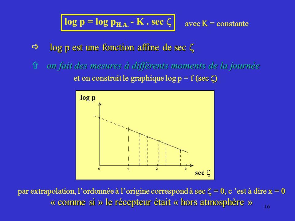 log p est une fonction affine de sec 