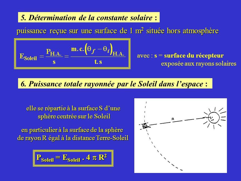 5. Détermination de la constante solaire :